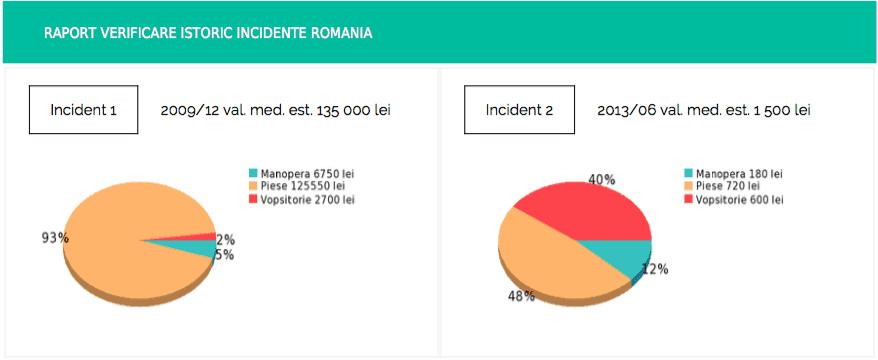 tepe-descoperite-in-iulie-2016-de-inspectorauto.png