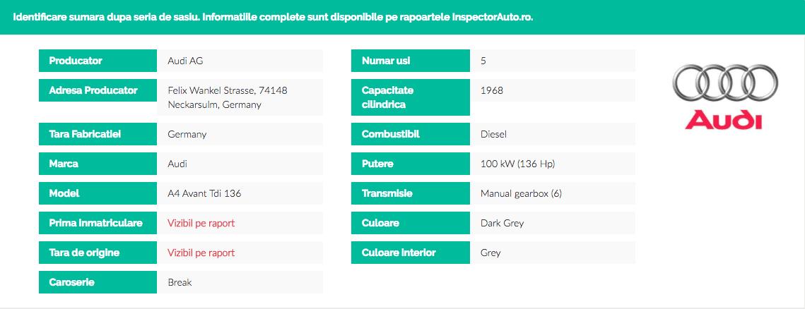 identificare sumara dupa seria de sasiu - vin - inspectorauto.ro